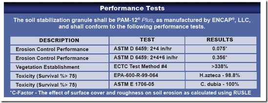 pam-12-performance-tests